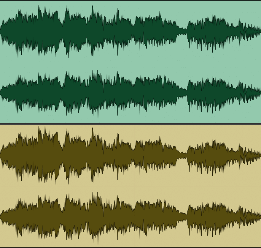 Waveform with Mix Bus Compression to Control the Peaks