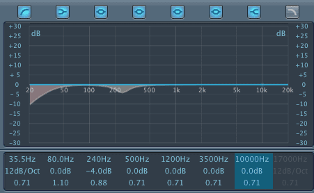 Kick Drum High Pass Filter with Lower Midrange Frequency Notch
