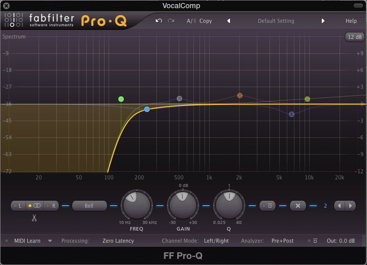 Bell filter attenuating roughly .5dB, at 230Hz.