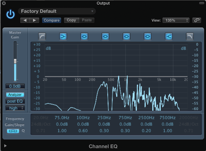 Notice the increased amplitude between 5kHz. and 10kHz.
