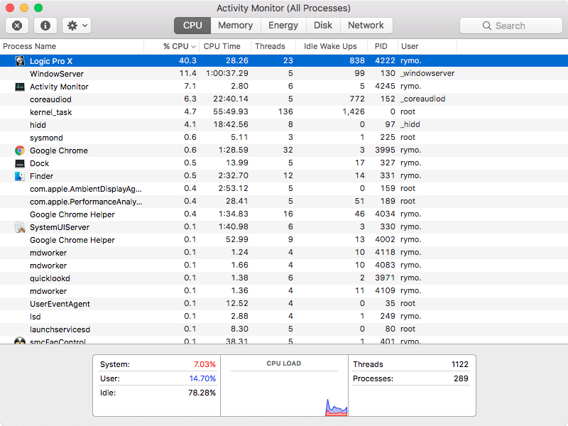 Izotope Ozone 6 Equalizer: 40.3% of CPU Usage