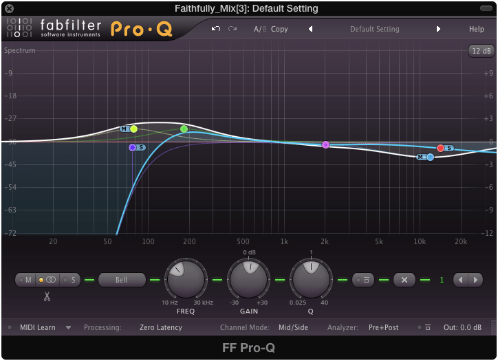 Although large changes can be made during mixing, it doesn't work well for mastering.