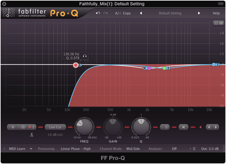 Cutting the side frequencies using a high-pass filter ensures a mono low end.