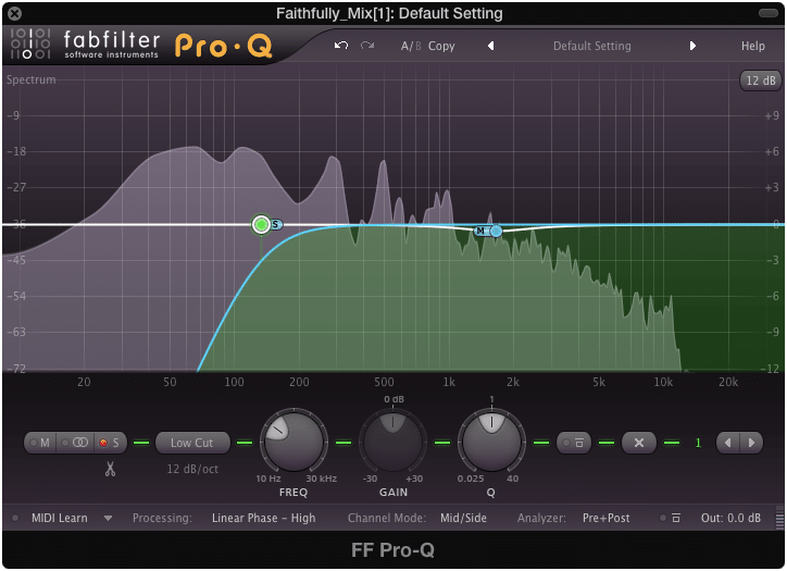 Any equalization you use during a Jazz mastering session needs to be subtle.
