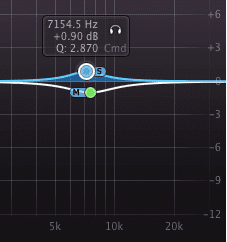 Boost the side image's frequency right below the mid-channel's.