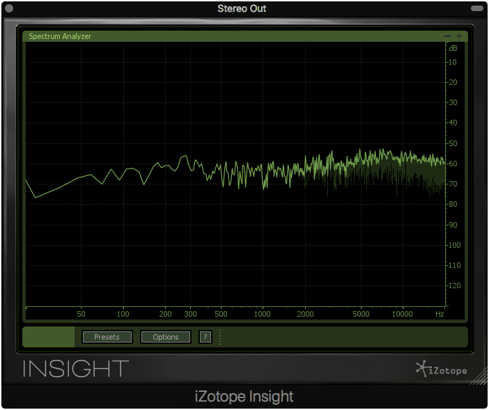 The quantization noise made apparent by the null test, +60dB