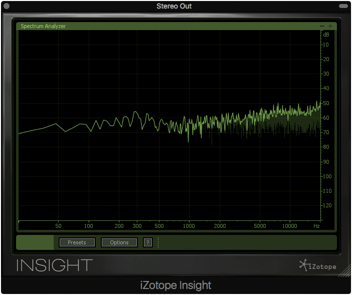 The POW-r 2 dither noise made apparent by the null test, +60dB
