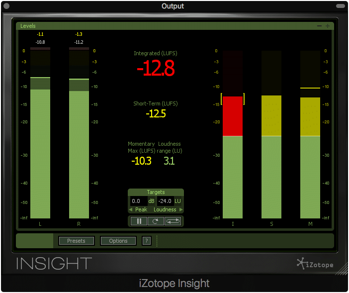 Use an integrated LUFS meter to measure your master's loudness.