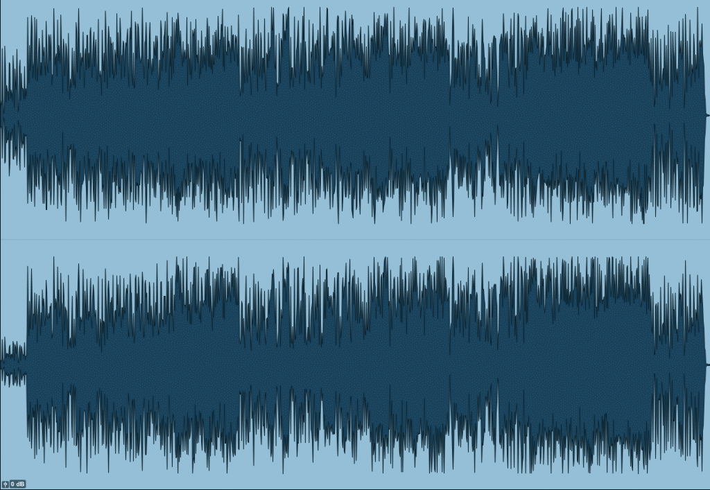 Loud isn't better.  Avoid excessive limiting if you want a professional-sounding mix.