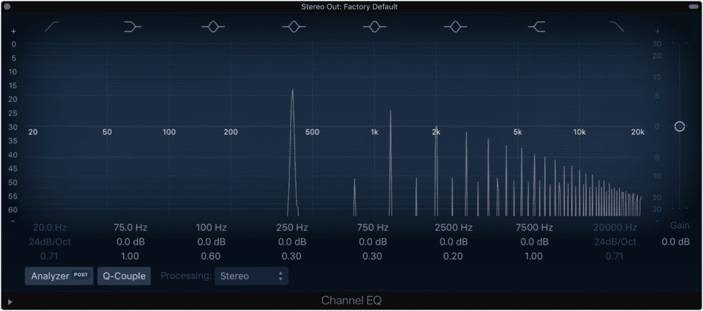 Notice the harmonics decreasing in amplitude after the loudest and lowest frequency fundamental.