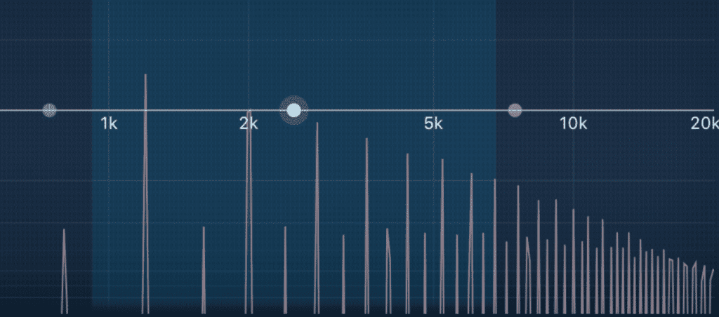 As you can see, harmonics are used to fill out the frequency spectrum.