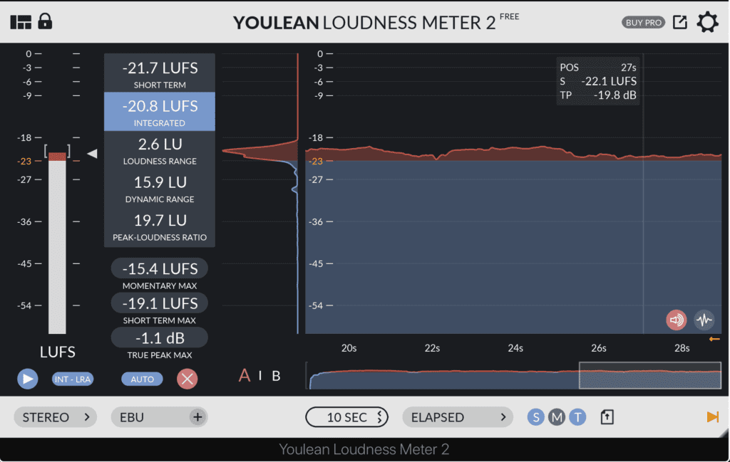 The YouLean Loudness Meter is free and a very useful LUFS meter to have.