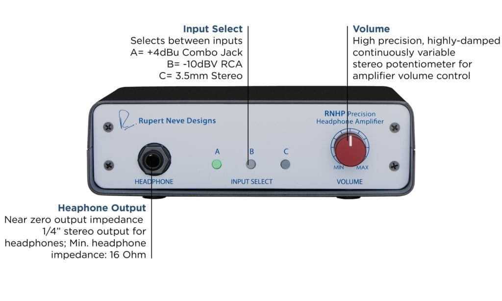 The front panel allows users to switch between these inputs.