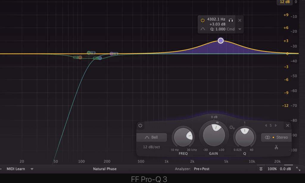 An EQ boost of dip of more than 2dB is excessive when mastering.