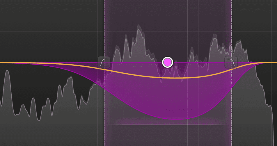 Gain reduction meters look different from plugin to plugin.  With the FabFilter MB, the band itself gives the visual representation of gain reduction.