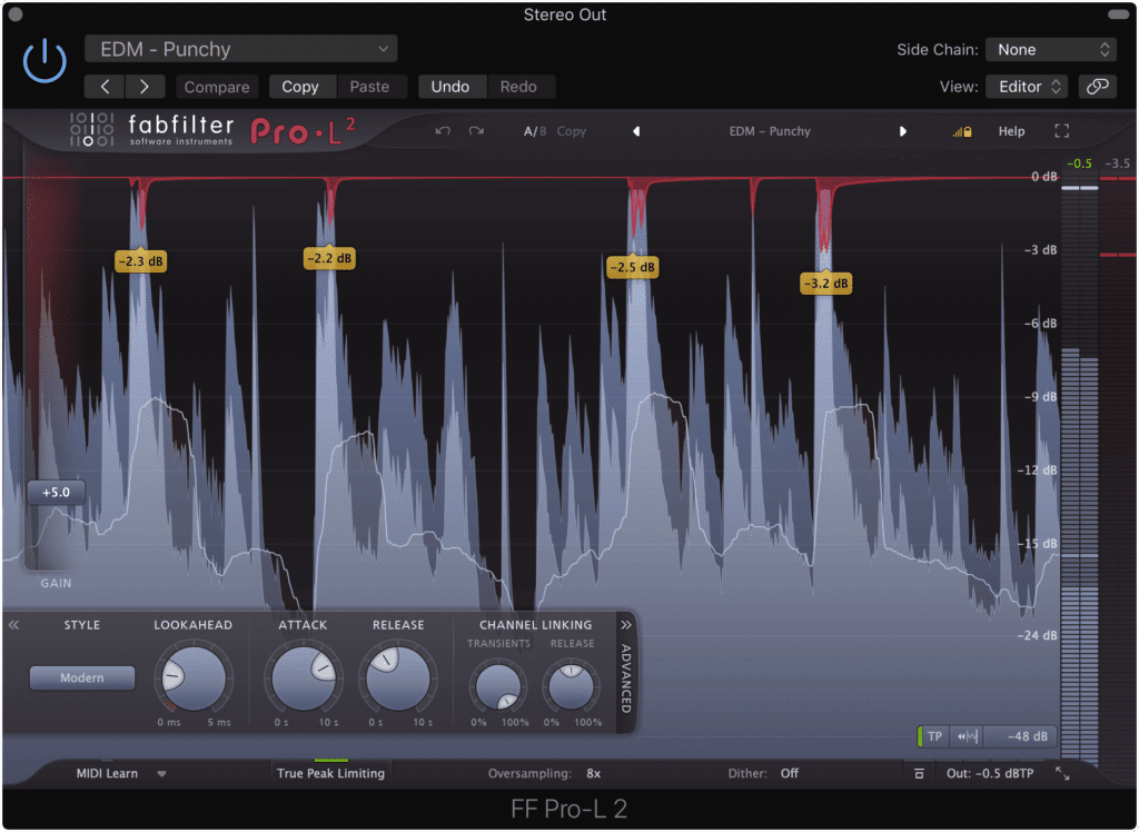 Limiters also employ attack and release times, which can be set to the tempo of your track.