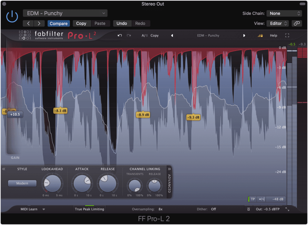 Some engineers and artists believe that using a limiter is the same thing as mastering - this is not the case.