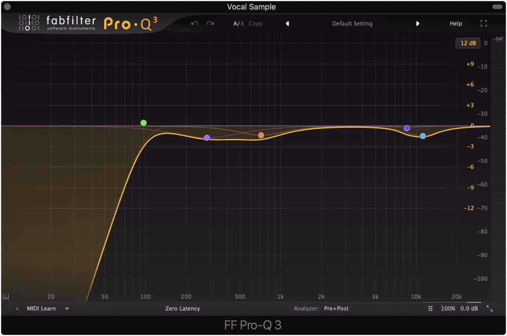Subtractive eq ensures you don't amplify unwanted aspects of the signal.