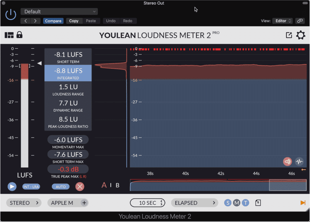 You can use a loudness meter to monitor the loudness of your master or mix.