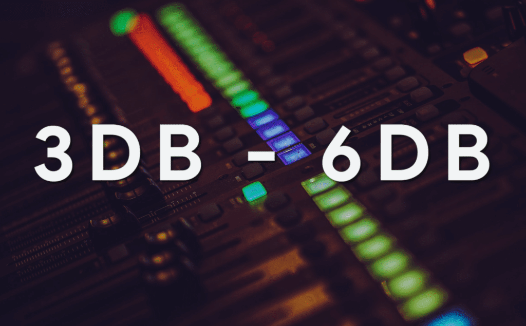 Use 3dB to 6dB of headroom, measured in dBTP