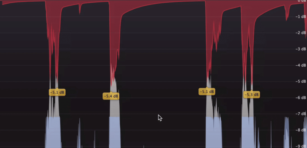 Limiters will truncate your dynamic range and affect the timbre of your mix's transients.