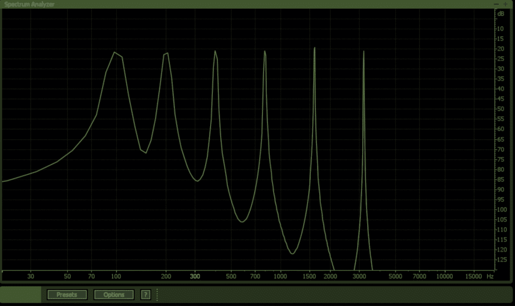The TinyQ doesn't add any unwanted harmonics.