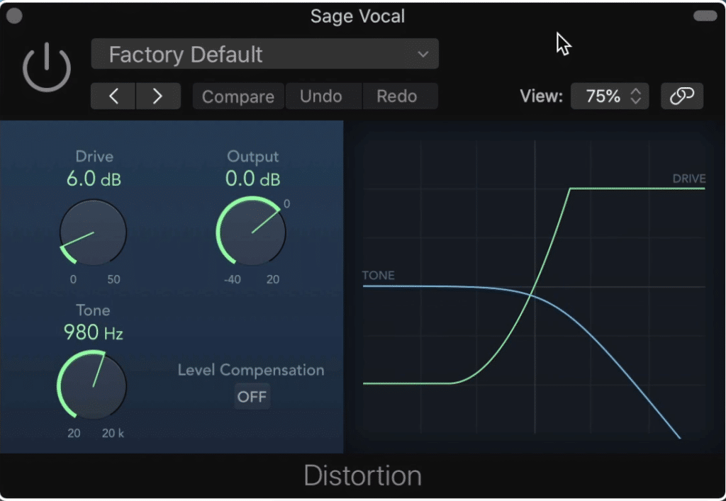 Distortion and saturation are different.  Saturation used both distortion and compression, whereas distortion is simply an alteration to a waveform that causes harmonics.
