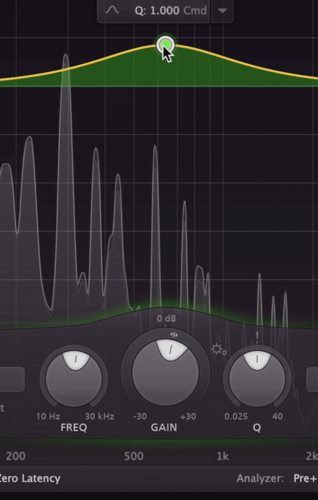 500Hz to 1000Hz is more prevalent due to church reverb.