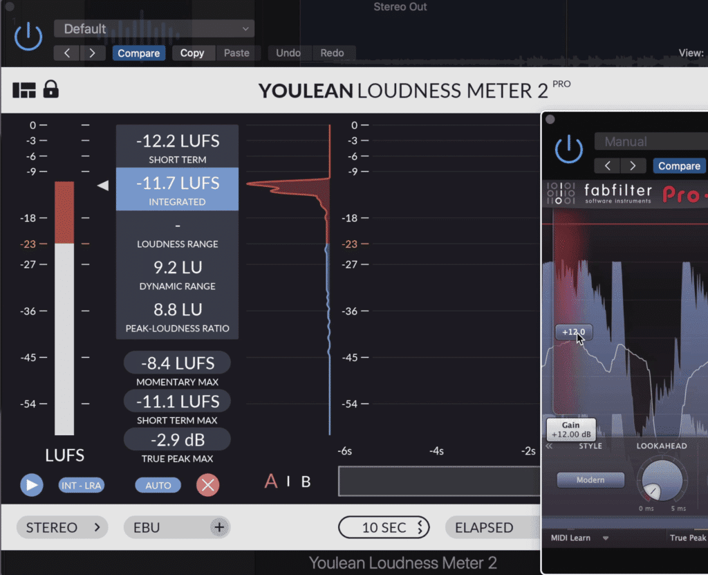 Notice that the LUFS has increased to the predetermined loudness of -12 LUFS.  This is similar to how automated services measure and affect signals.