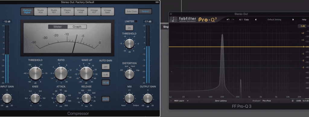 Compression plugins that emulate analog equipment will introduce harmonics.