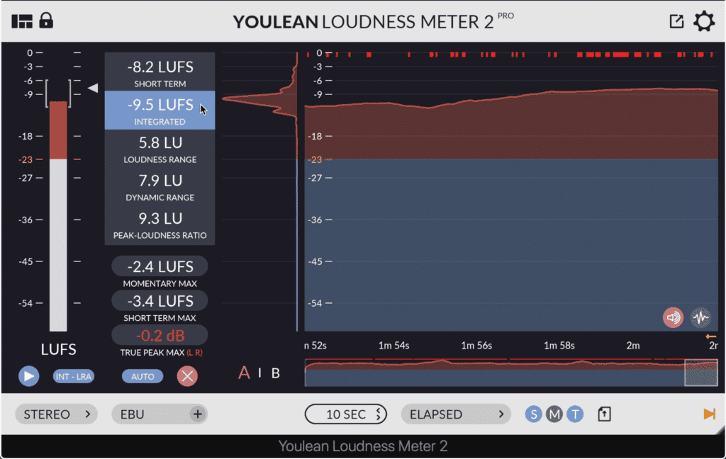 You can use a loudness meter to determine the loudness of your master.  Place this at the end of your signal chain.