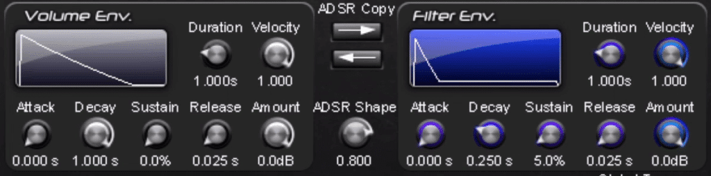 The Volume and Filter ADSRs can be altered.