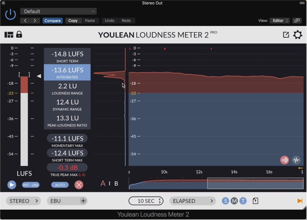 -14 LUFS is a good loudness for music mastered for film.  It'll most likely be turned down by the video creator.