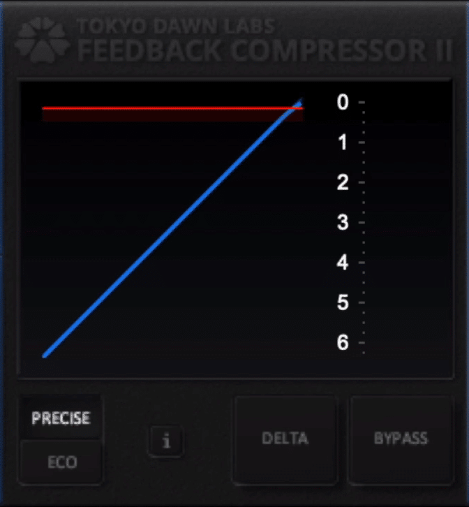 This window shows your threshold/ratio, as well as your gain reduction.