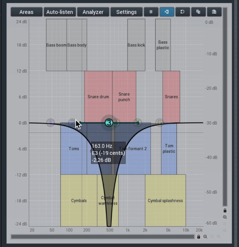 You can overlay a graphic to show how the EQ affects certain parts of a signal.