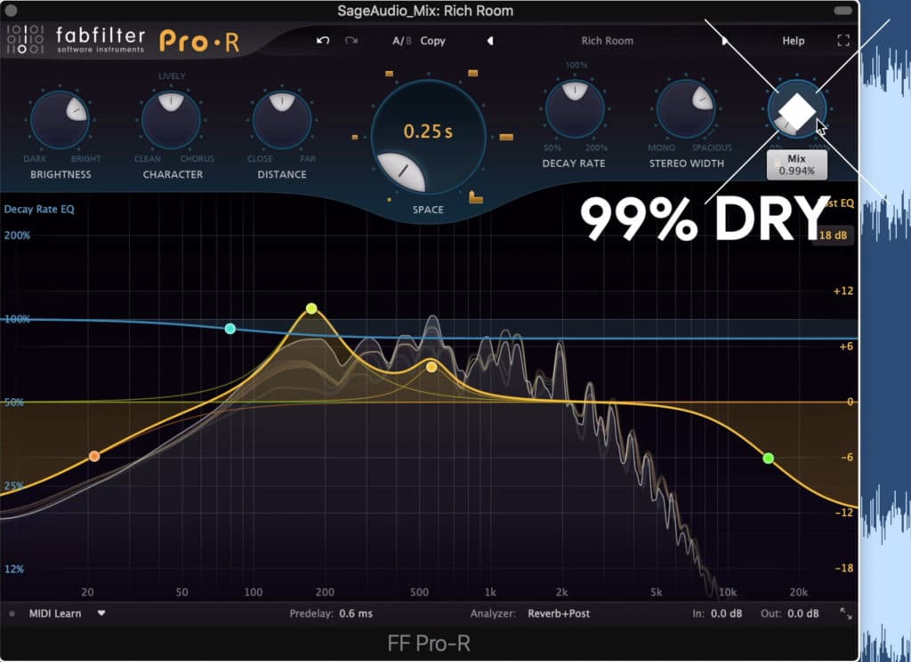 When reverb is used for mastering, the effect should be mainly dry.