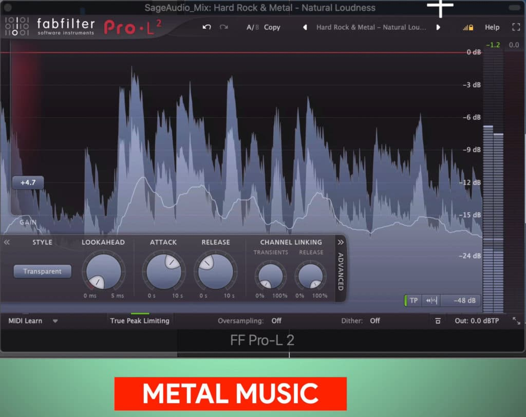 Metal music is today mastered moderately loud.