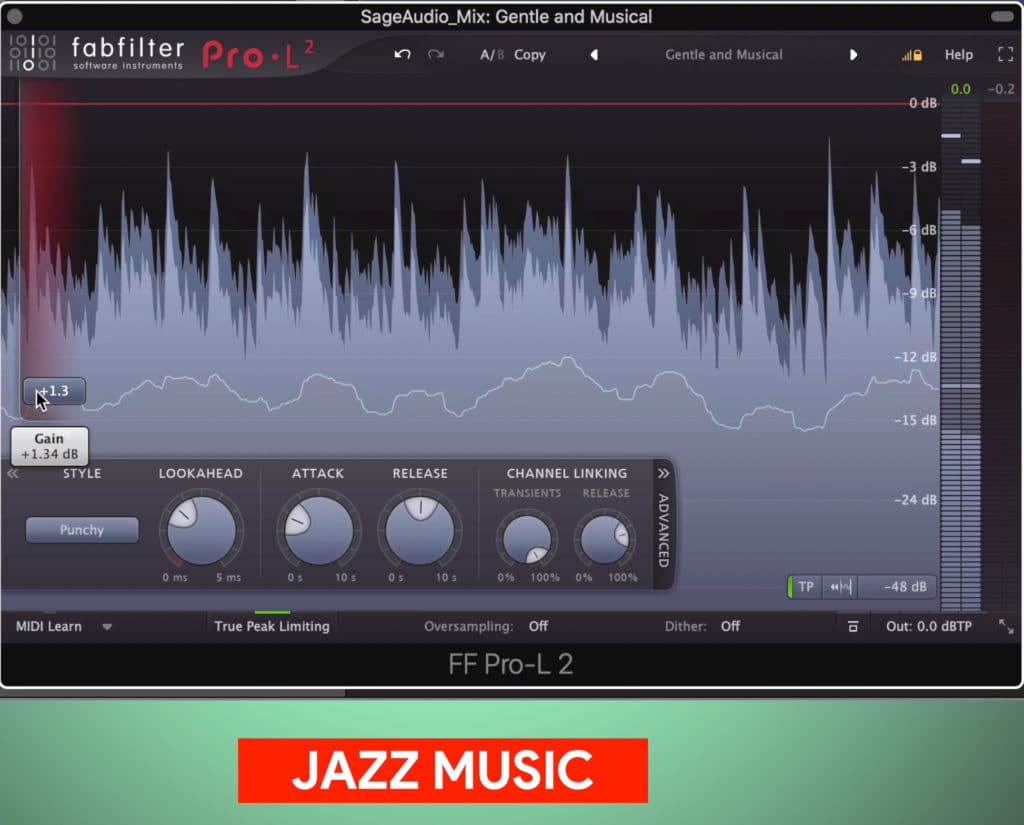 Jazz music is mastered quietly.