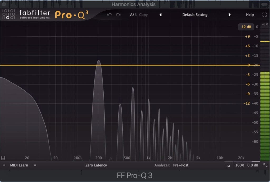These are the harmonics the plugin generates at higher levels.