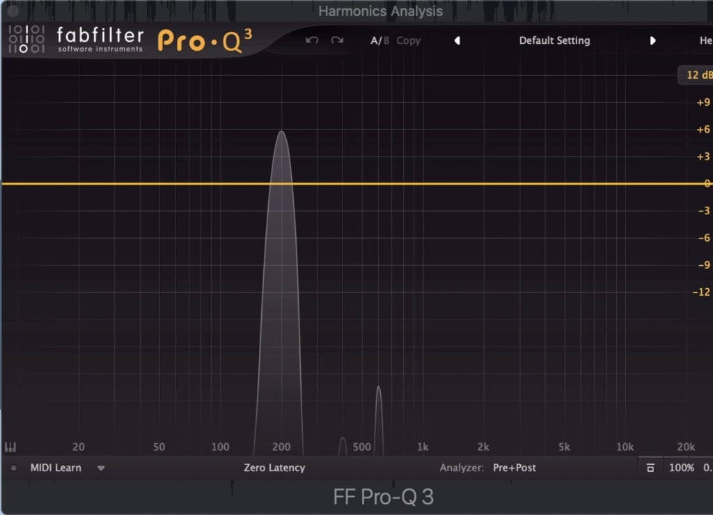 These are the harmonics it generated at lower levels of compression.