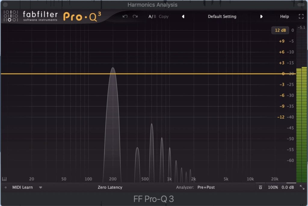 This plugin causes a fair amount of distortion.