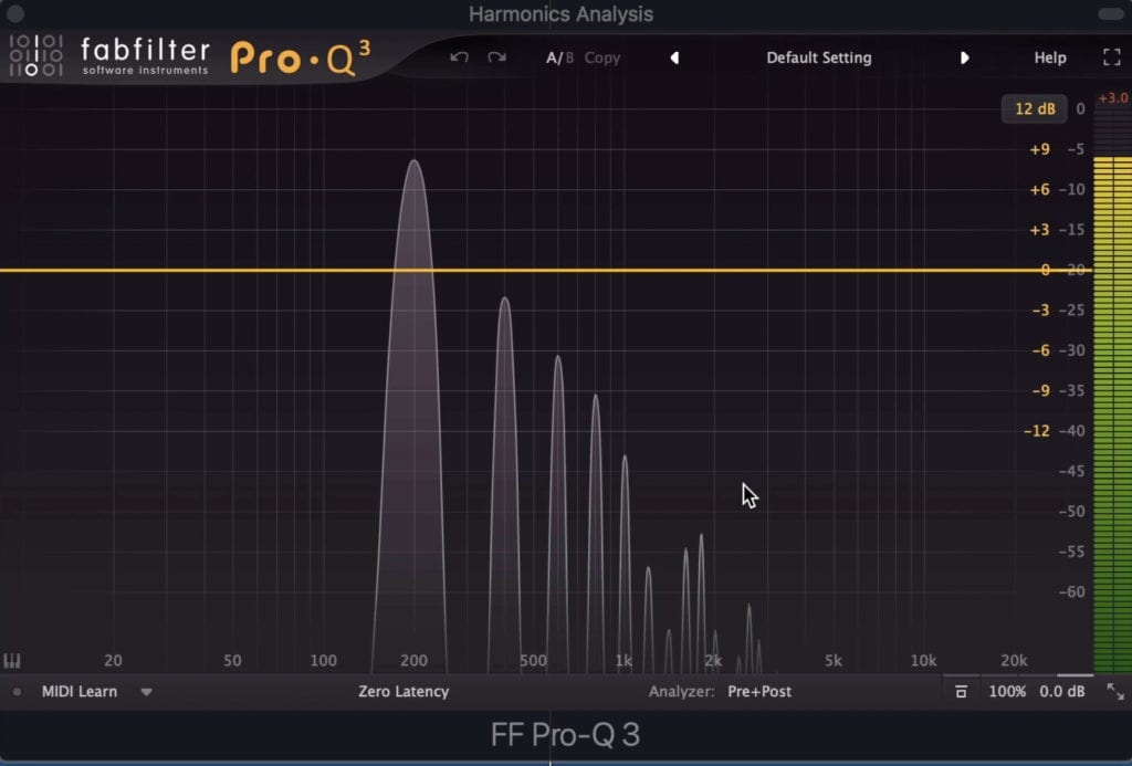 Here are the harmonics the plugin generates at medium levels of drive, and with the FAT switch engaged.