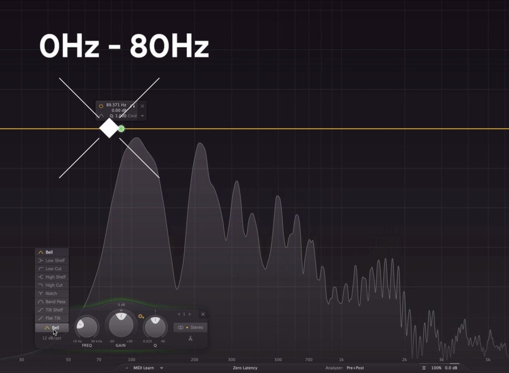 Remove 0Hz - 80Hz with a high-pas filter.