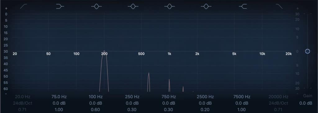 Notice that this plugin generates harmonics when compressing the signal aggressively.