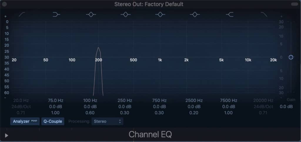 Notice that no harmonics are showing, meaning that little to no distortion is occurring when using this plugin.