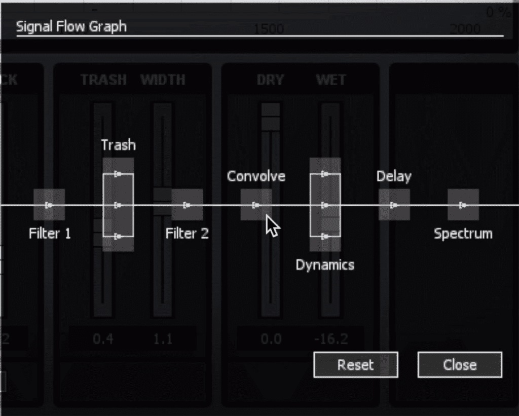 The routing of the plugin can be rearranged as well.