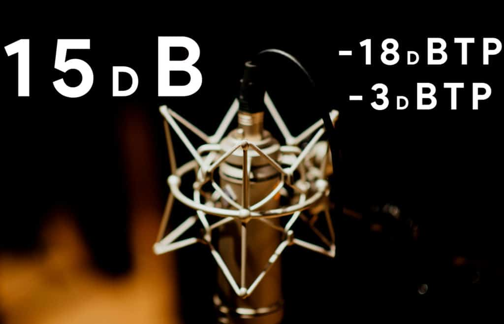 In this example, if the dynamic range is only 15dB, and the mix is peaking at -3dBTP, odds are it's going to be loud.