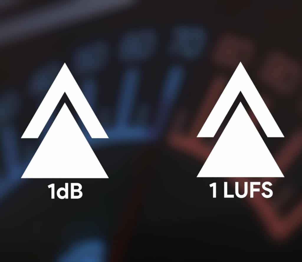 An increase of 1dB is almost equivalent to an increase of 1 LUFS