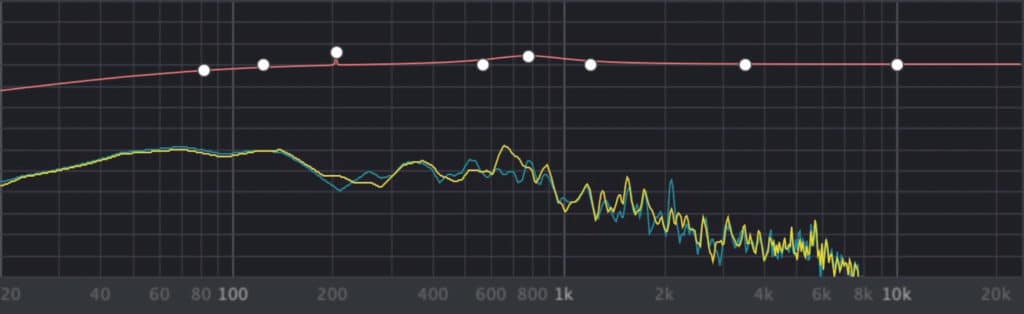 The plugin includes a frequency analyzer.
