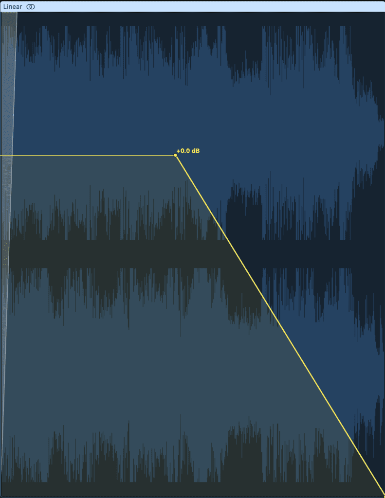 A linear fade decreases in amplitude at a constant rate.